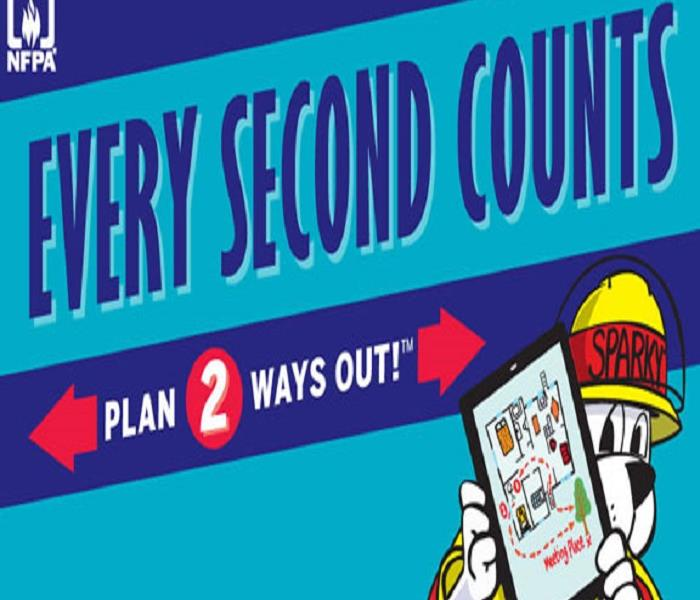 Fire Damage Every Second Counts: Plan Two Ways Out