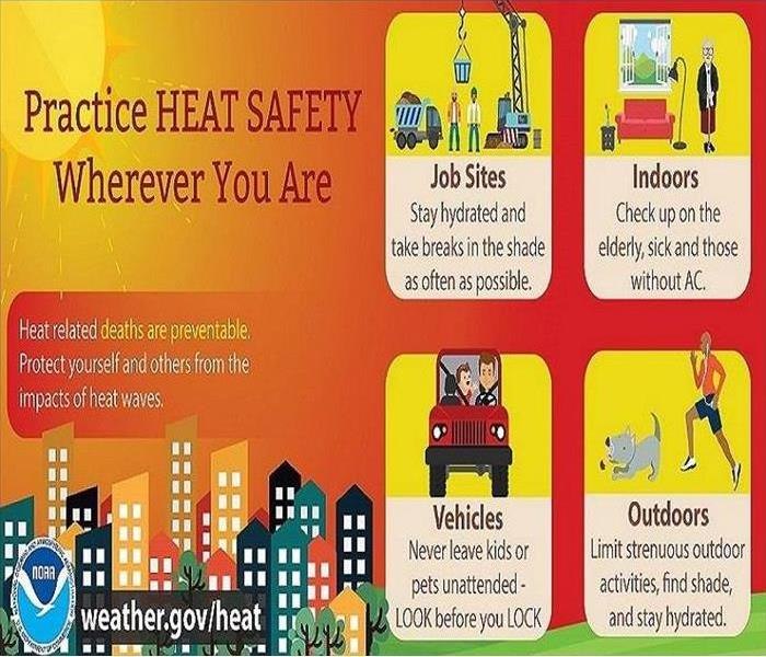Graphic showing how to stay safe in the heat.